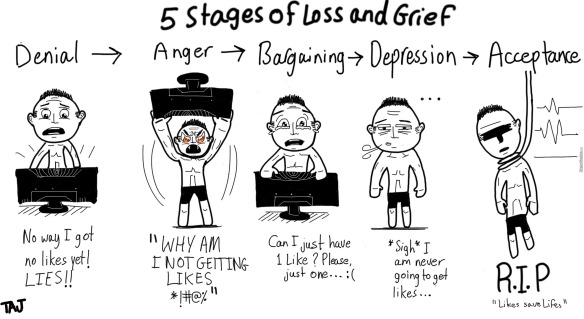 5-stages-of-loss-and-grief_o_4287519.jpg