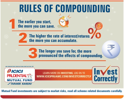 Compounding-image-3-20161103